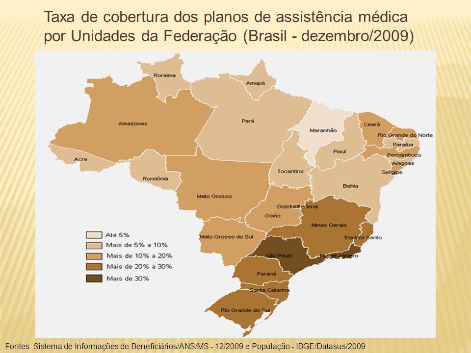 Fontes: Sistema de Informações de Beneficiários/ANS/MS - 12/2009 e População - IBGE/Datasus/2009 Taxa de cobertura dos planos de assistência médica po