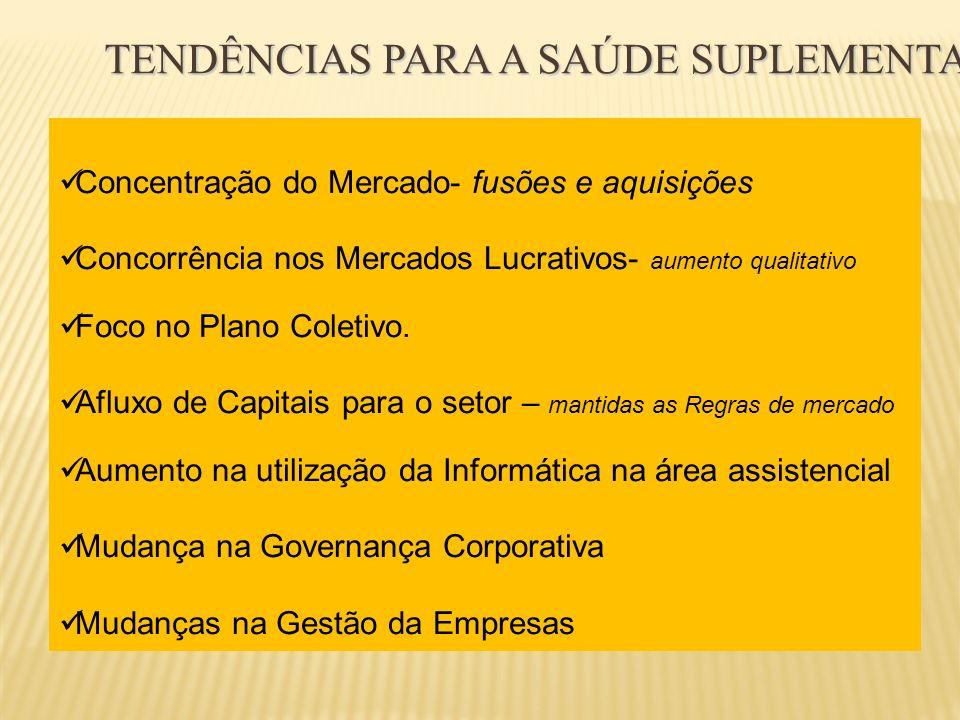 TENDÊNCIAS PARA A SAÚDE SUPLEMENTAR Concentração do Mercado- fusões e aquisições Concorrência nos Mercados Lucrativos- aumento qualitativo Foco no Pla