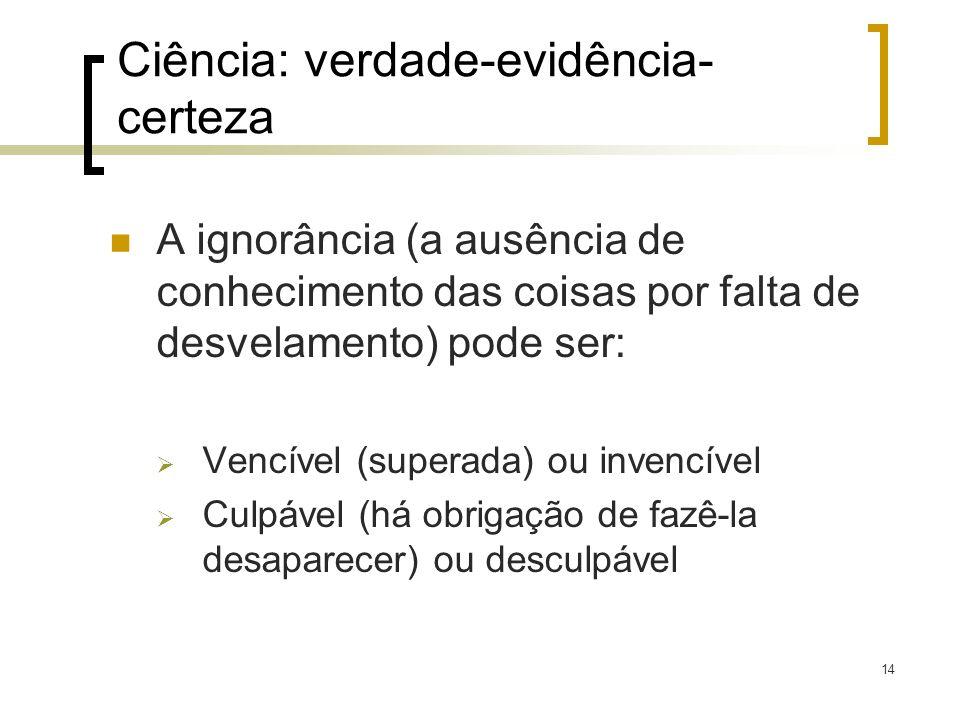 14 A ignorância (a ausência de conhecimento das coisas por falta de desvelamento) pode ser: Vencível (superada) ou invencível Culpável (há obrigação d