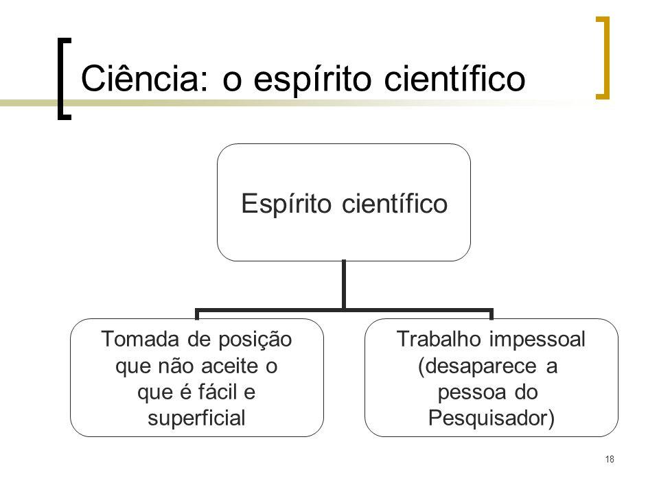 18 Ciência: o espírito científico
