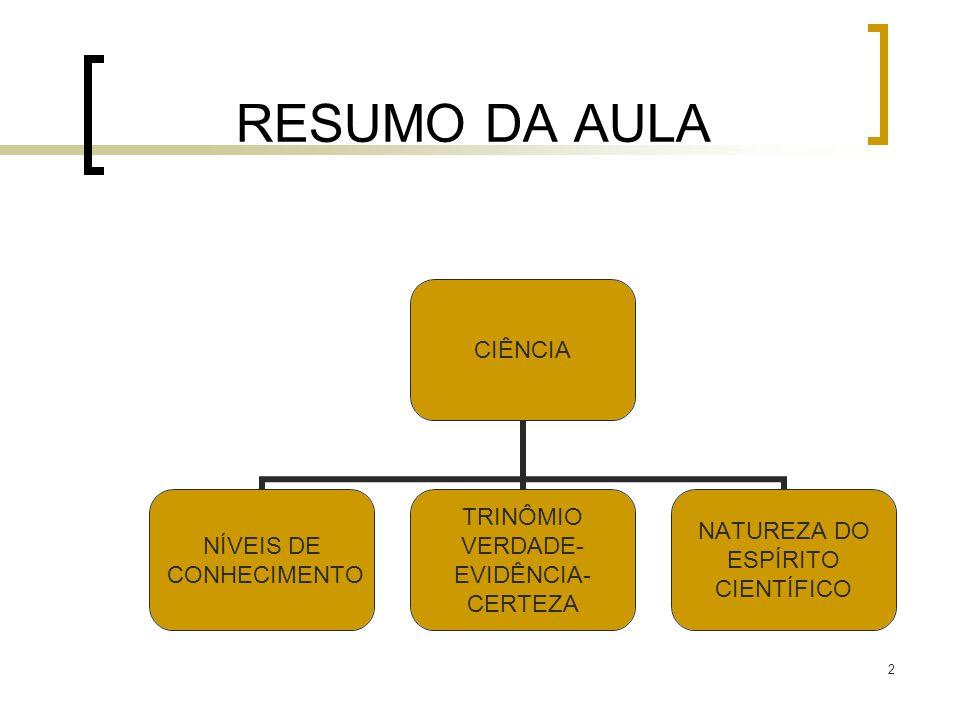 2 RESUMO DA AULA