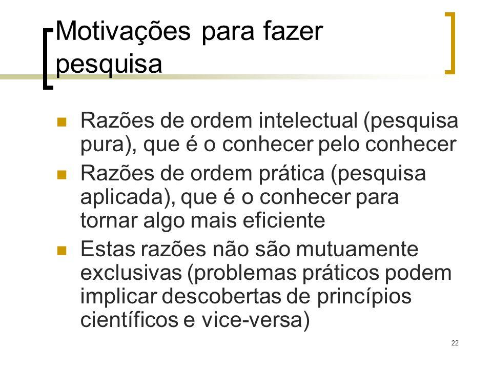 22 Motivações para fazer pesquisa Razões de ordem intelectual (pesquisa pura), que é o conhecer pelo conhecer Razões de ordem prática (pesquisa aplica