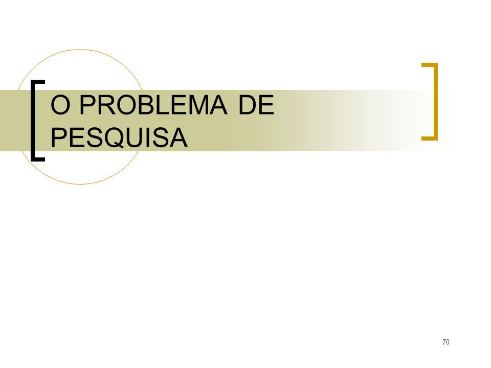 70 O PROBLEMA DE PESQUISA