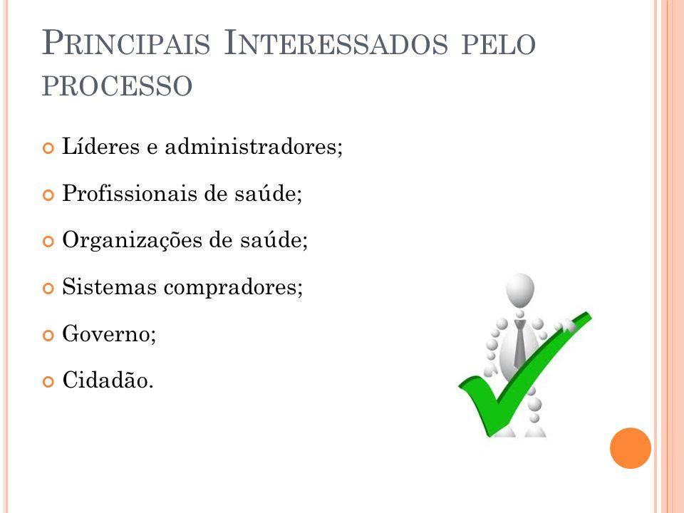 P RINCIPAIS I NTERESSADOS PELO PROCESSO Líderes e administradores; Profissionais de saúde; Organizações de saúde; Sistemas compradores; Governo; Cidad