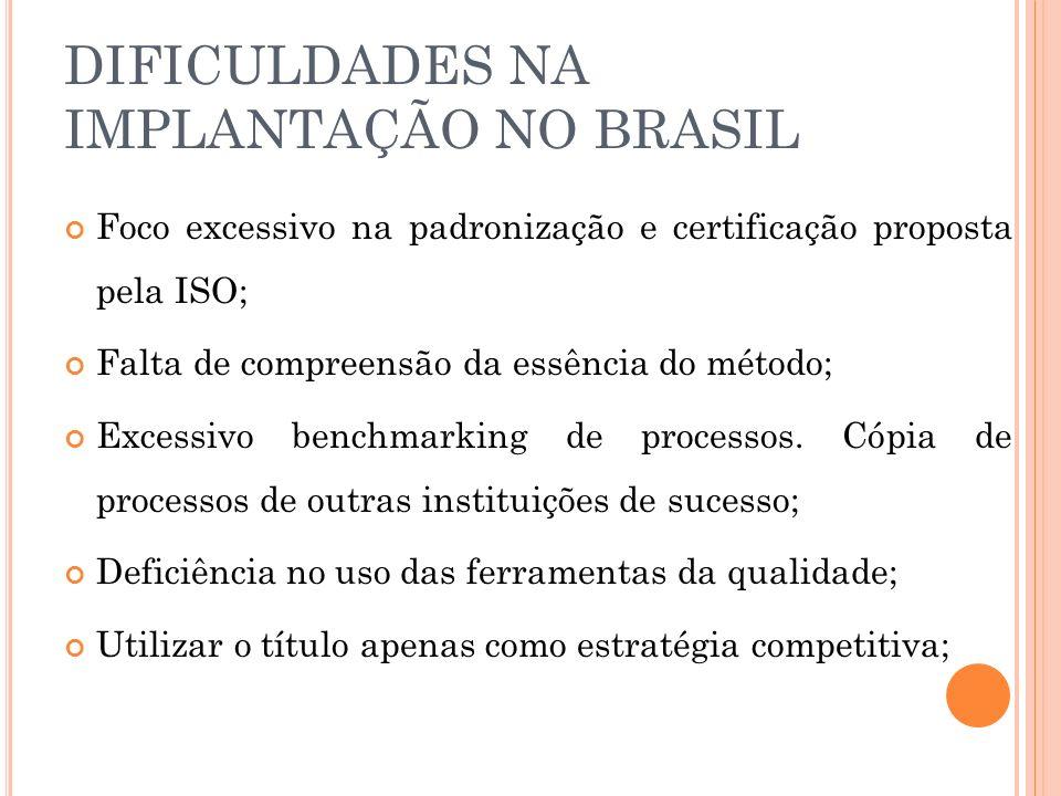 DIFICULDADES NA IMPLANTAÇÃO NO BRASIL Foco excessivo na padronização e certificação proposta pela ISO; Falta de compreensão da essência do método; Exc