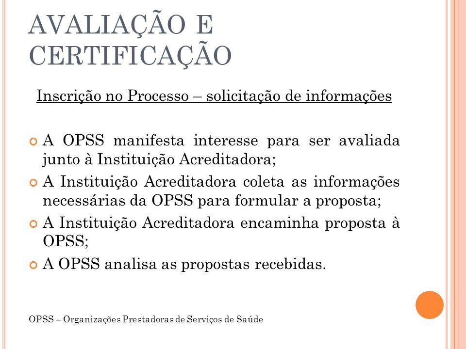 AVALIAÇÃO E CERTIFICAÇÃO Inscrição no Processo – solicitação de informações A OPSS manifesta interesse para ser avaliada junto à Instituição Acreditad