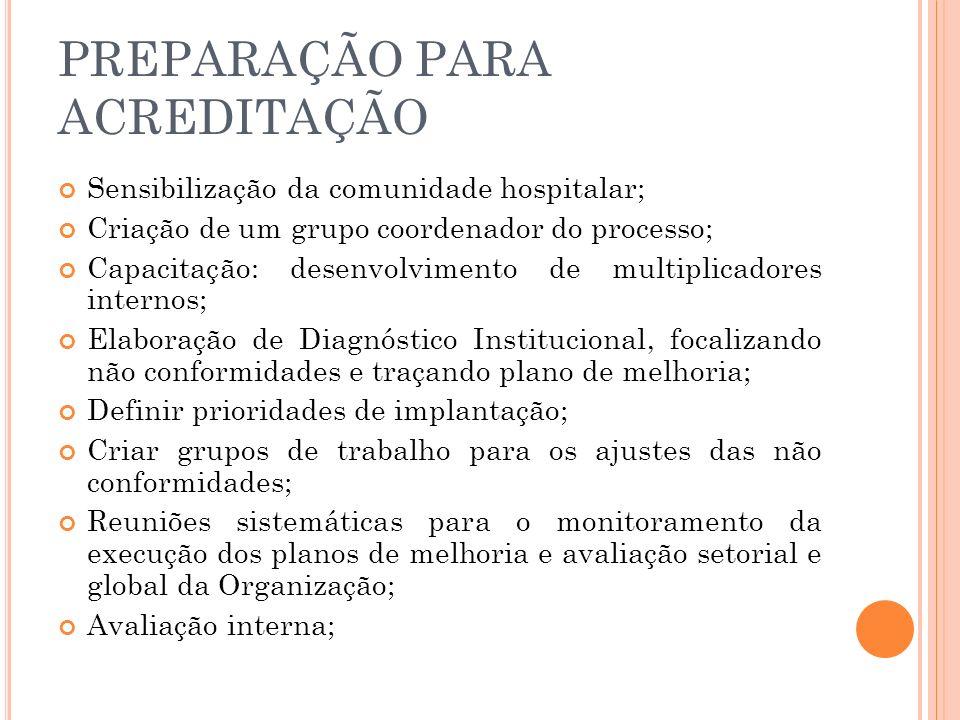 PREPARAÇÃO PARA ACREDITAÇÃO Sensibilização da comunidade hospitalar; Criação de um grupo coordenador do processo; Capacitação: desenvolvimento de mult