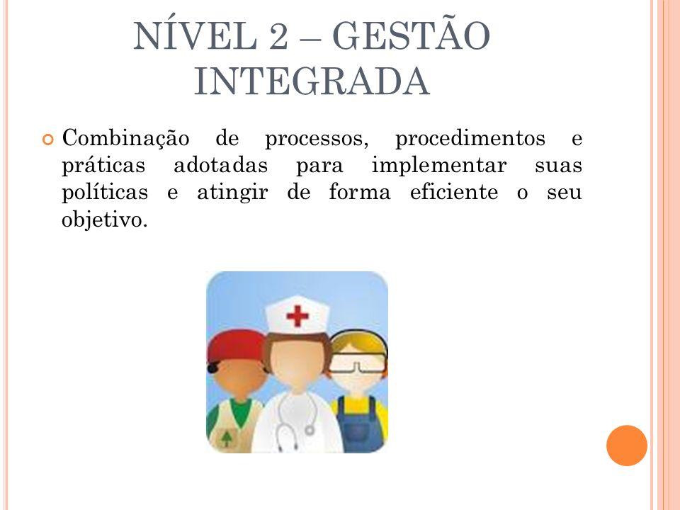 NÍVEL 2 – GESTÃO INTEGRADA Combinação de processos, procedimentos e práticas adotadas para implementar suas políticas e atingir de forma eficiente o s