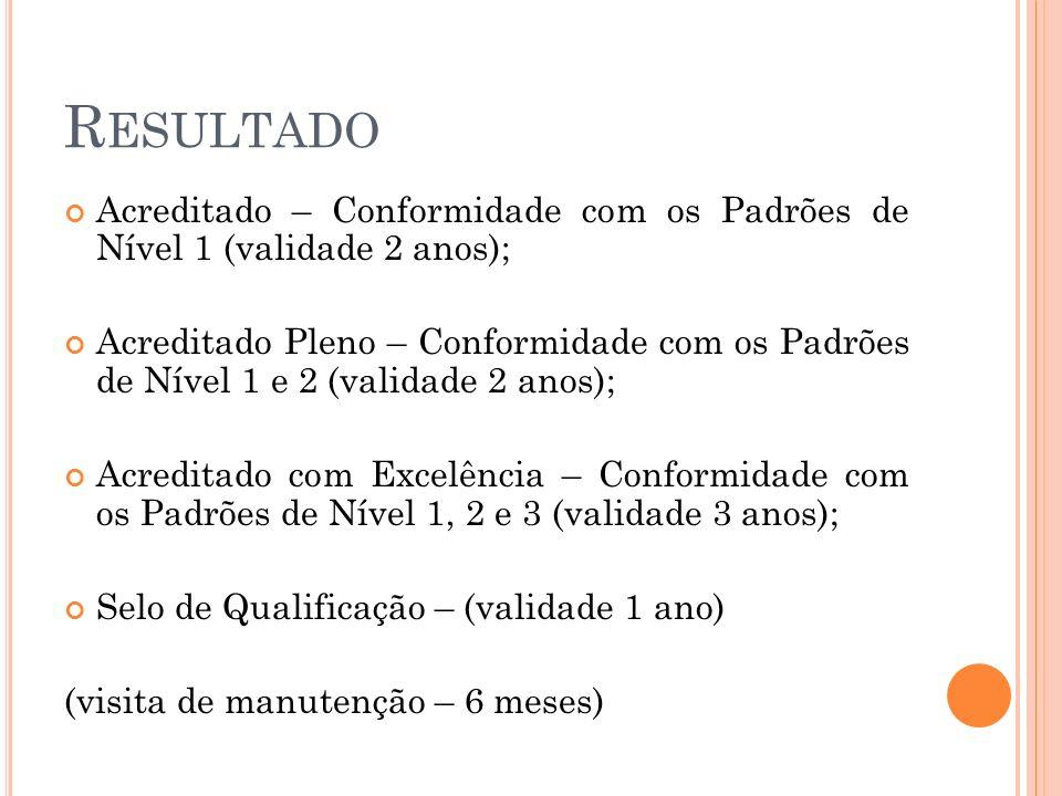 R ESULTADO Acreditado – Conformidade com os Padrões de Nível 1 (validade 2 anos); Acreditado Pleno – Conformidade com os Padrões de Nível 1 e 2 (valid