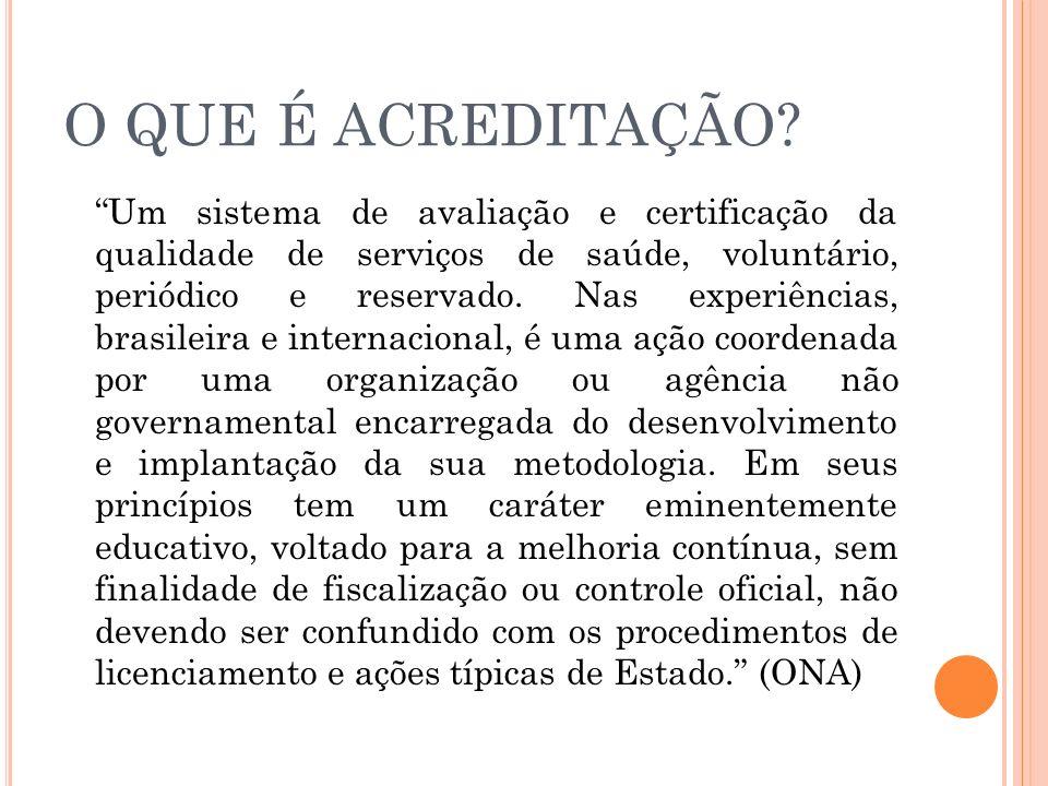 O QUE É ACREDITAÇÃO? Um sistema de avaliação e certificação da qualidade de serviços de saúde, voluntário, periódico e reservado. Nas experiências, br