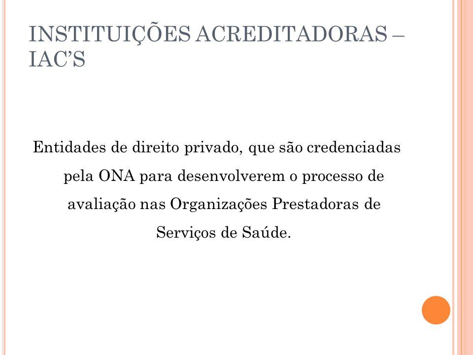 INSTITUIÇÕES ACREDITADORAS – IACS Entidades de direito privado, que são credenciadas pela ONA para desenvolverem o processo de avaliação nas Organizaç