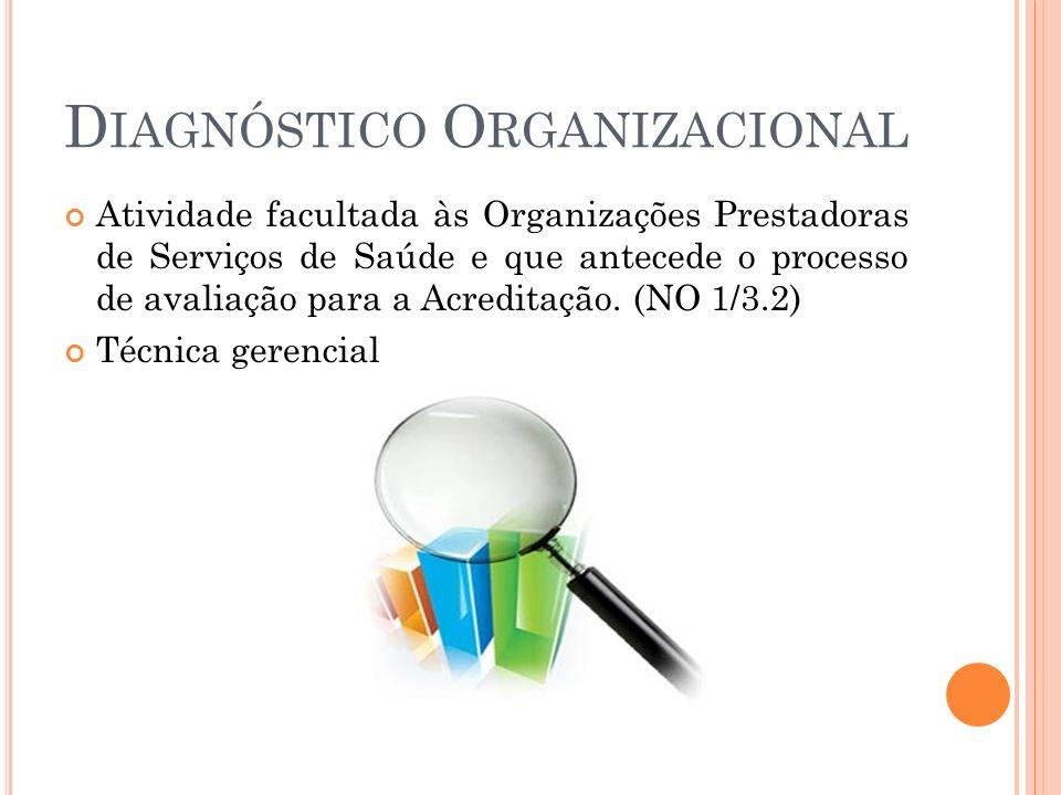 Atividade facultada às Organizações Prestadoras de Serviços de Saúde e que antecede o processo de avaliação para a Acreditação. (NO 1/3.2) Técnica ger