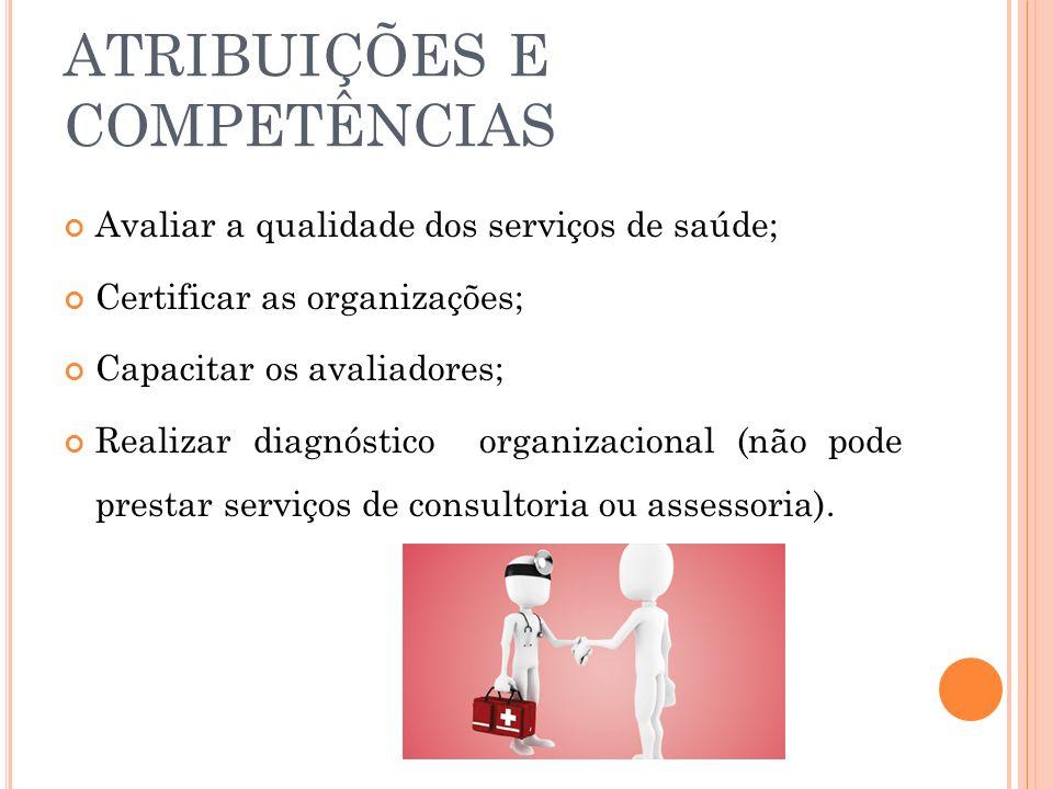 ATRIBUIÇÕES E COMPETÊNCIAS Avaliar a qualidade dos serviços de saúde; Certificar as organizações; Capacitar os avaliadores; Realizar diagnóstico organ