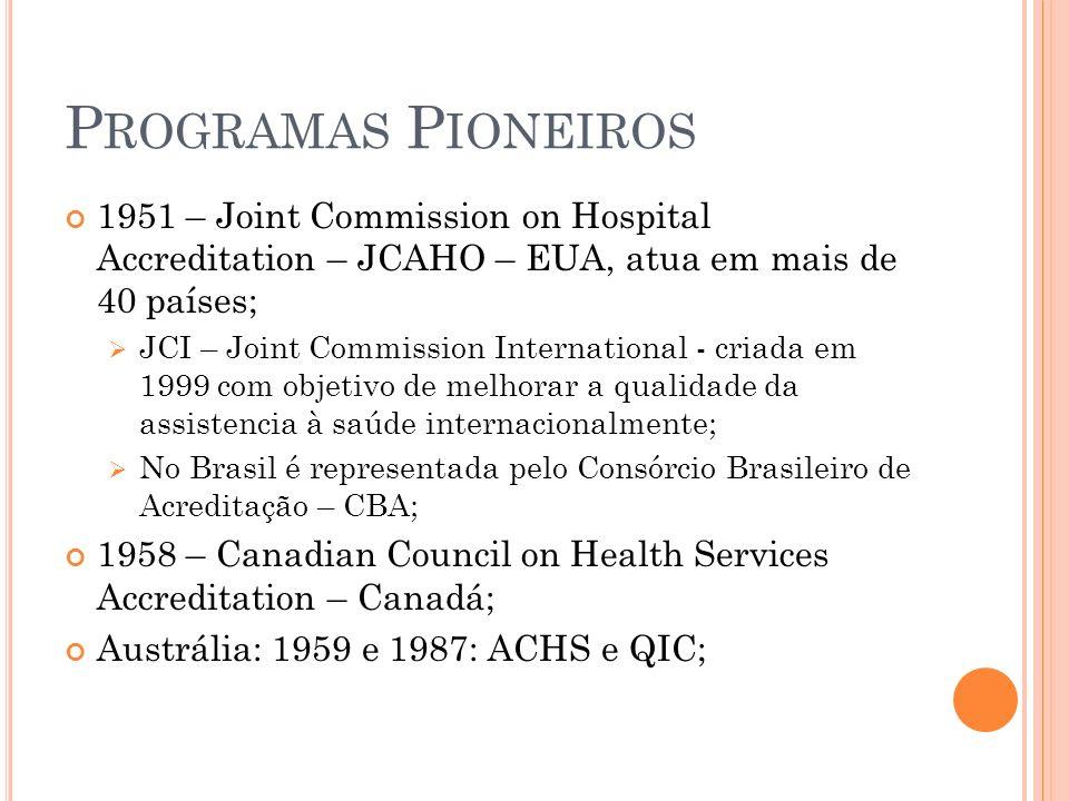 P ROGRAMAS P IONEIROS Reino Unido: 1986 e 1989, dois programas: Hospital Accreditation Programme (HAP) Kings Fund (KFHQS); Nova Zelândia: 1987, The New Zealand Council on Healthcare Standards; 1990: Inglaterra 1995: Finlândia 1996: Espanha (Catalunha) 1997: República Checa e Lituânia 1997: França 1998: Polônia e Suíça 1999: Letônia e Holanda 1999: Brasil 2000: Portugal 2001: Alemanha, Bulgária 2002: Dinamarca, Irlanda e Bósnia 2003: Índia, Tailândia