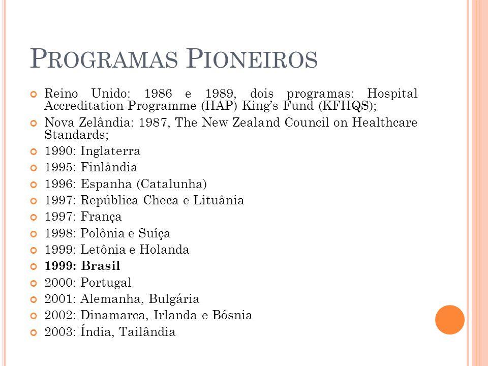 P ROGRAMAS P IONEIROS Reino Unido: 1986 e 1989, dois programas: Hospital Accreditation Programme (HAP) Kings Fund (KFHQS); Nova Zelândia: 1987, The Ne