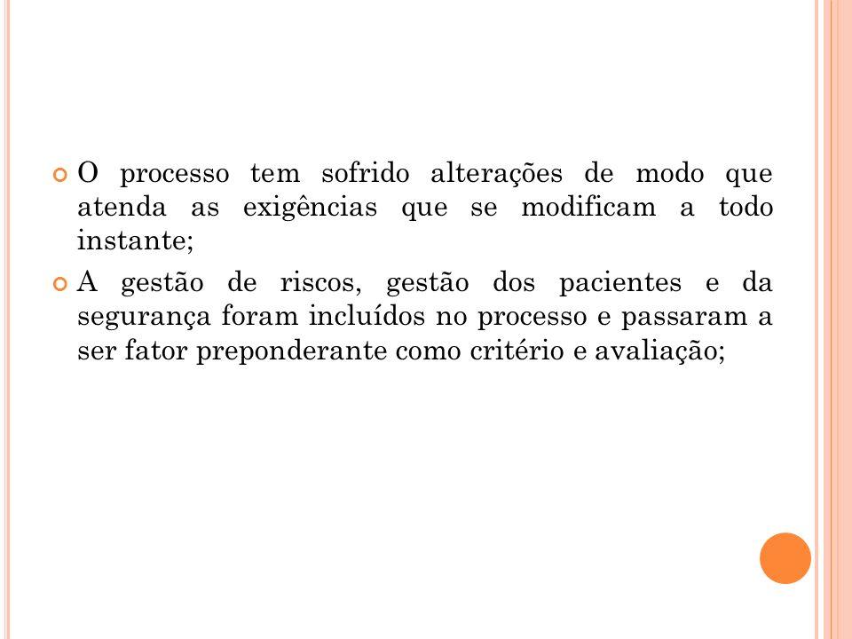 P RINCIPAIS V ANTAGENS Segurança para os pacientes e profissionais; Qualidade da assistência; Construção de equipe e melhoria contínua; Útil instrumento de gerenciamento; Critérios e objetivos concretos adaptados à realidade brasileira; O caminho para a melhoria contínua.