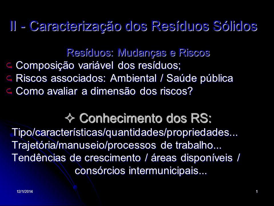 12/1/20141 II - Caracterização dos Resíduos Sólidos Resíduos: Mudanças e Riscos Composição variável dos resíduos; Composição variável dos resíduos; Ri