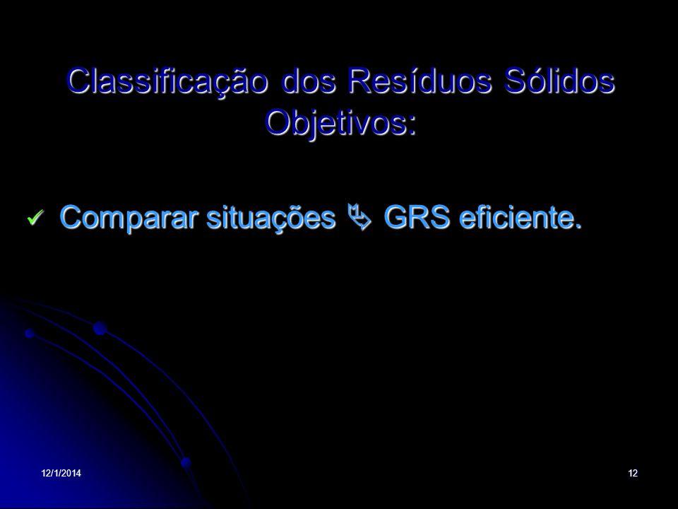 12/1/201412 Classificação dos Resíduos Sólidos Objetivos: Comparar situações GRS eficiente. Comparar situações GRS eficiente.