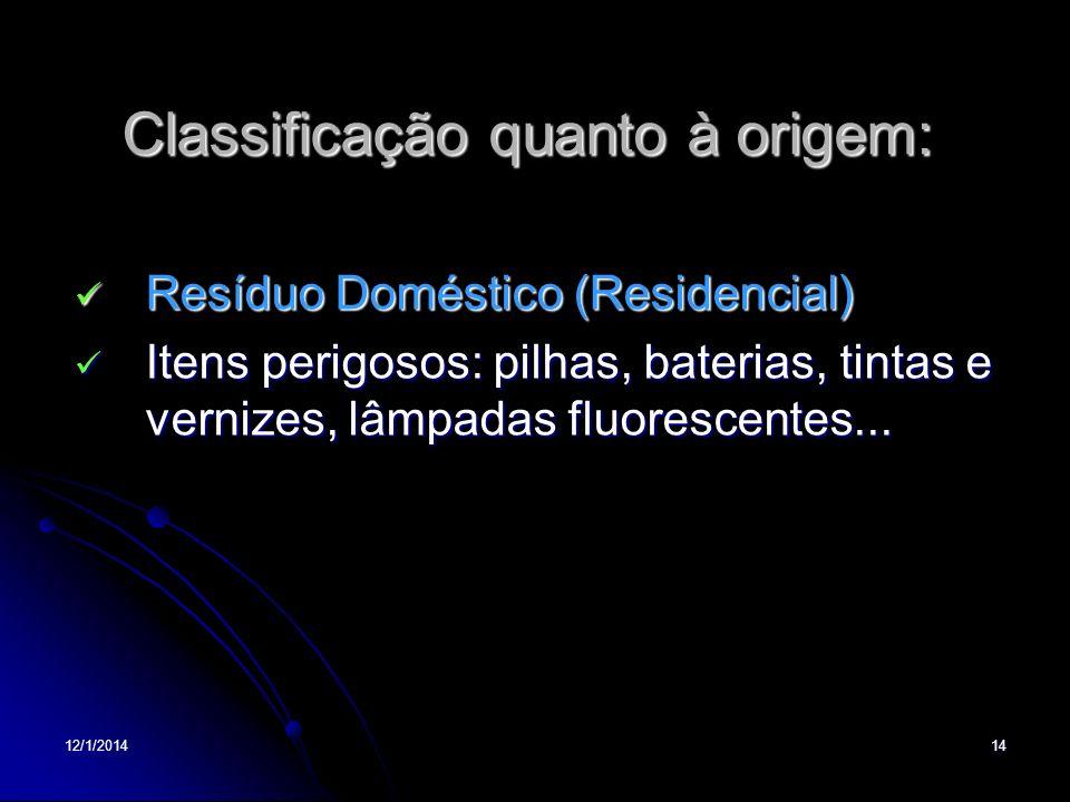 12/1/201414 Classificação quanto à origem: Resíduo Doméstico (Residencial) Resíduo Doméstico (Residencial) Itens perigosos: pilhas, baterias, tintas e