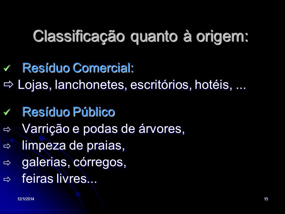12/1/201415 Classificação quanto à origem: Resíduo Comercial: Resíduo Comercial: Lojas, lanchonetes, escritórios, hotéis,... Lojas, lanchonetes, escri