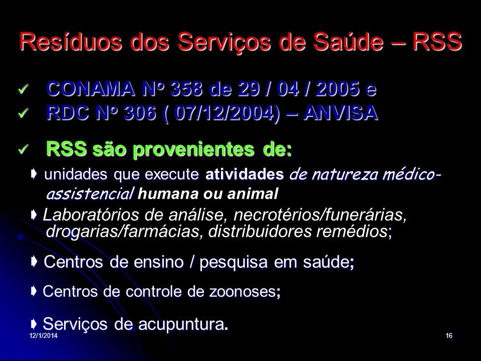 12/1/201416 Resíduos dos Serviços de Saúde – RSS CONAMA N o 358 de 29 / 04 / 2005 e CONAMA N o 358 de 29 / 04 / 2005 e RDC N o 306 ( 07/12/2004) – ANV