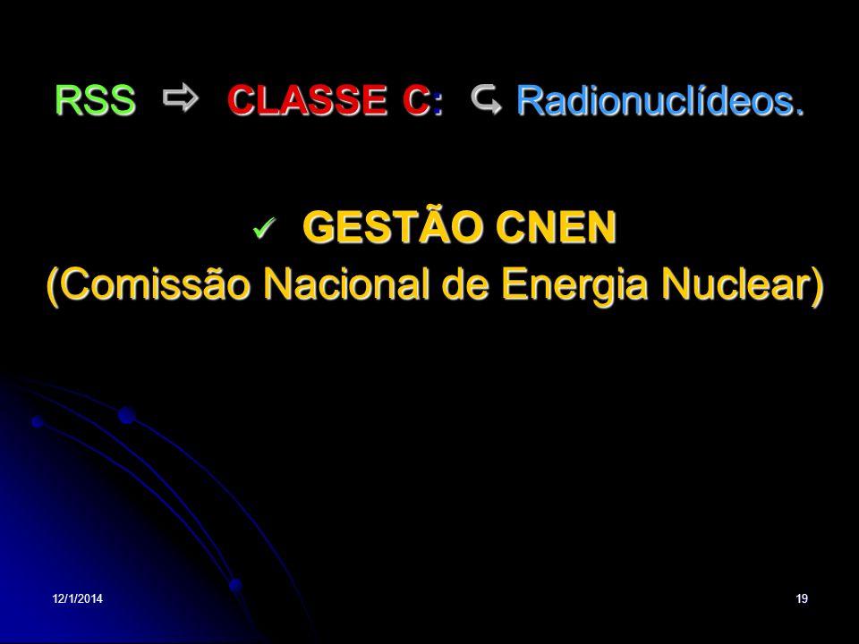 12/1/201419 RSS CLASSE C: Radionuclídeos. GESTÃO CNEN GESTÃO CNEN (Comissão Nacional de Energia Nuclear)