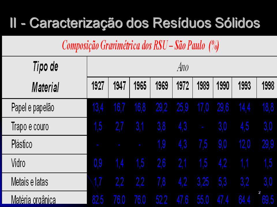 12/1/201413 Tipos de Classificação Natureza física: Secos; Natureza física: Secos; Úmidos ; Úmidos ; Composição química: Orgânicos; Composição química: Orgânicos; Inorgânicos; Inorgânicos; Risco (NBR 10004/2004).