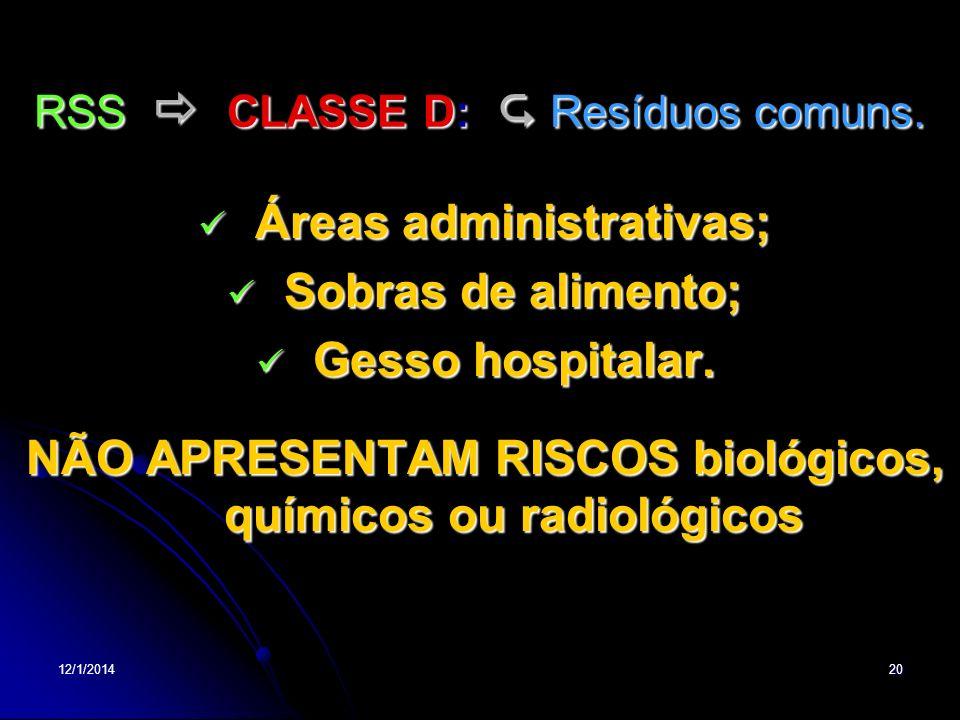 12/1/201420 RSS CLASSE D: Resíduos comuns. Áreas administrativas; Áreas administrativas; Sobras de alimento; Sobras de alimento; Gesso hospitalar. Ges