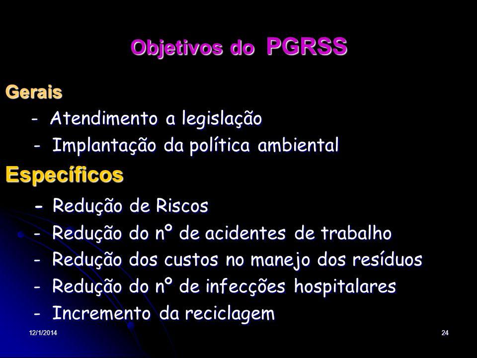 12/1/201424 Objetivos do PGRSS Gerais - Atendimento a legislação - Atendimento a legislação - Implantação da política ambiental Específicos - Redução