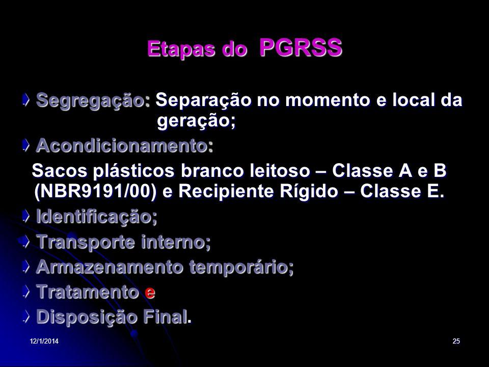 12/1/201425 Etapas do PGRSS Segregação: Separação no momento e local da geração; Segregação: Separação no momento e local da geração; Acondicionamento