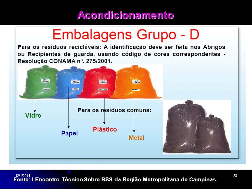 12/1/201428Acondicionamento Fonte: I Encontro Técnico Sobre RSS da Região Metropolitana de Campinas. Papel Vidro Plástico Metal