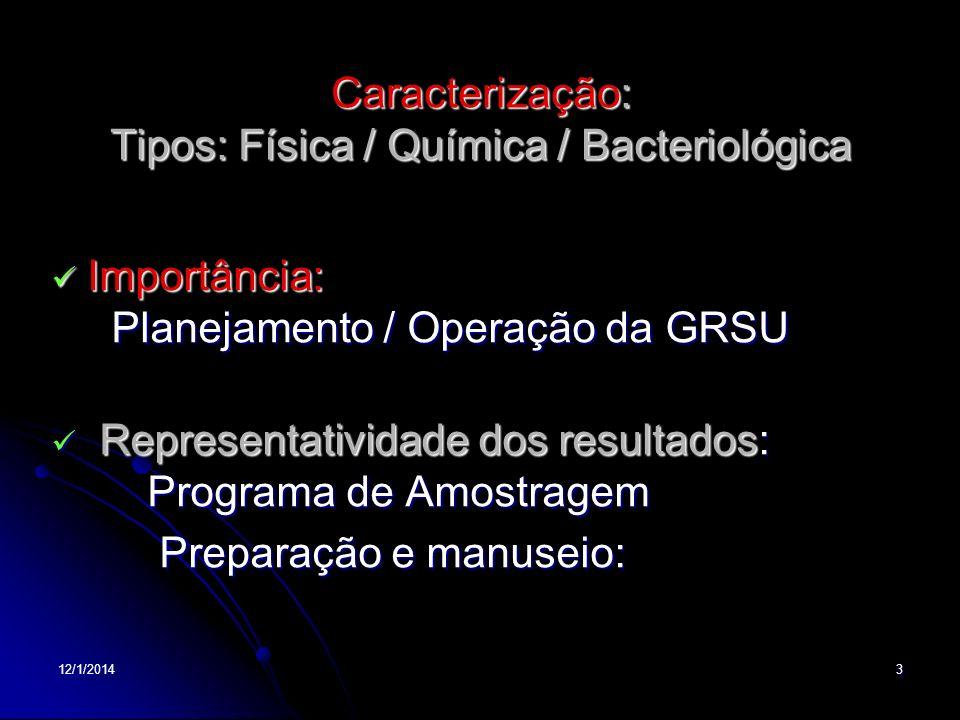 12/1/20143 Caracterização: Tipos: Física / Química / Bacteriológica Importância: Planejamento / Operação da GRSU Importância: Planejamento / Operação