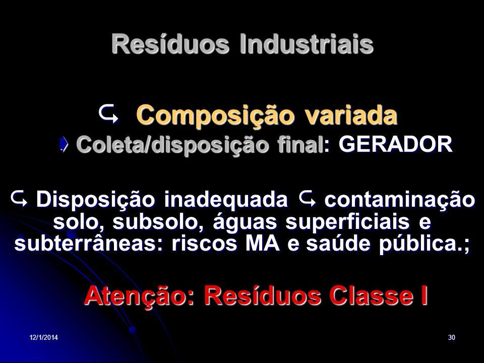 12/1/201430 Resíduos Industriais Composição variada Composição variada Coleta/disposição final: GERADOR Coleta/disposição final: GERADOR Disposição in