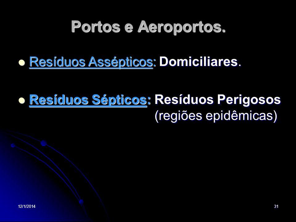 12/1/201431 Portos e Aeroportos. Resíduos Assépticos: Domiciliares. Resíduos Assépticos: Domiciliares. Resíduos Sépticos: Resíduos Perigosos (regiões