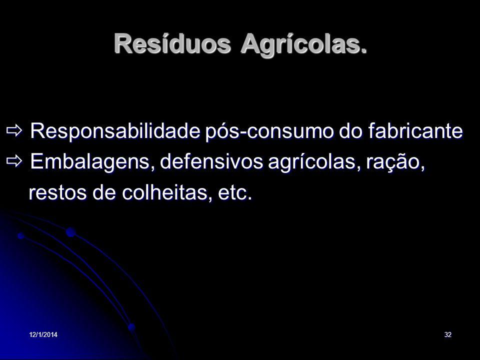 12/1/201432 Resíduos Agrícolas. Responsabilidade pós-consumo do fabricante Responsabilidade pós-consumo do fabricante Embalagens, defensivos agrícolas