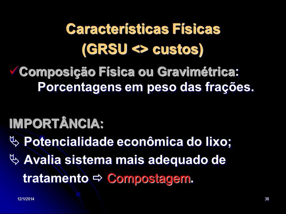 12/1/201438 Características Físicas (GRSU <> custos) Composição Física ou Gravimétrica: Porcentagens em peso das frações. Composição Física ou Gravimé
