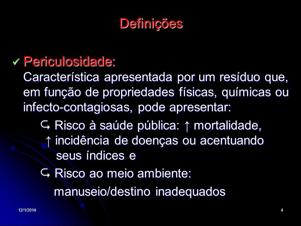 12/1/20145 Definições Resíduos Sólidos (NBR 10004/2004): São resíduos nos estados SÓLIDO/SEMISÓLIDO Resíduos Sólidos (NBR 10004/2004): São resíduos nos estados SÓLIDO/SEMISÓLIDO Sub-produto das atividades comunitárias Sub-produto das atividades comunitárias Origens: Doméstica, Industrial, RSS, Origens: Doméstica, Industrial, RSS, Comercial, Agrícola,...