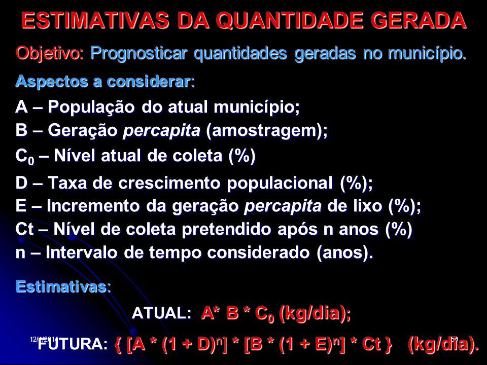 12/1/201450 ESTIMATIVAS DA QUANTIDADE GERADA Objetivo: Prognosticar quantidades geradas no município. Aspectos a considerar: A – População do atual mu