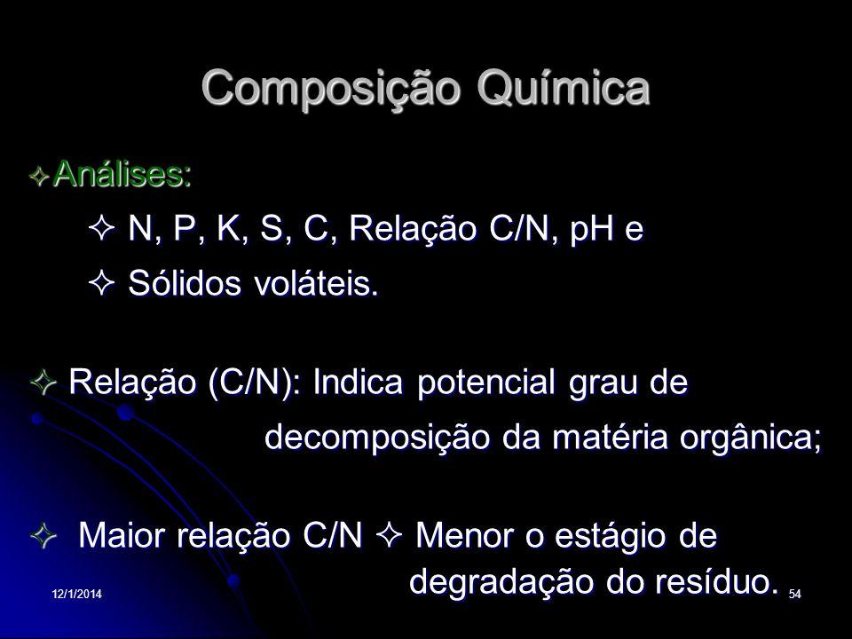 12/1/201454 Composição Química Análises: Análises: N, P, K, S, C, Relação C/N, pH e N, P, K, S, C, Relação C/N, pH e Sólidos voláteis. Sólidos volátei