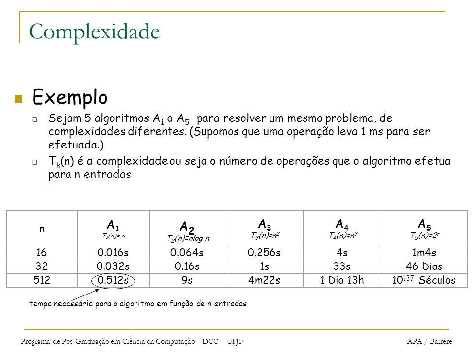 Programa de Pós-Graduação em Ciência da Computação – DCC – UFJF APA / Barrére Complexidade Exemplo Sejam 5 algoritmos A 1 a A 5 para resolver um mesmo