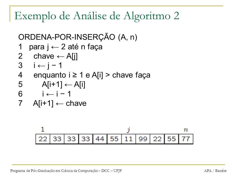 Programa de Pós-Graduação em Ciência da Computação – DCC – UFJF APA / Barrére Exemplo de Análise de Algoritmo 2 ORDENA-POR-INSERÇÃO (A, n) 1 para j 2