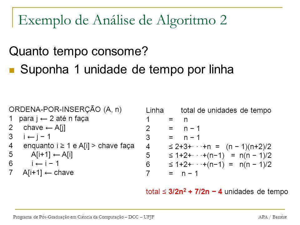 Programa de Pós-Graduação em Ciência da Computação – DCC – UFJF APA / Barrére Exemplo de Análise de Algoritmo 2 Quanto tempo consome? Suponha 1 unidad