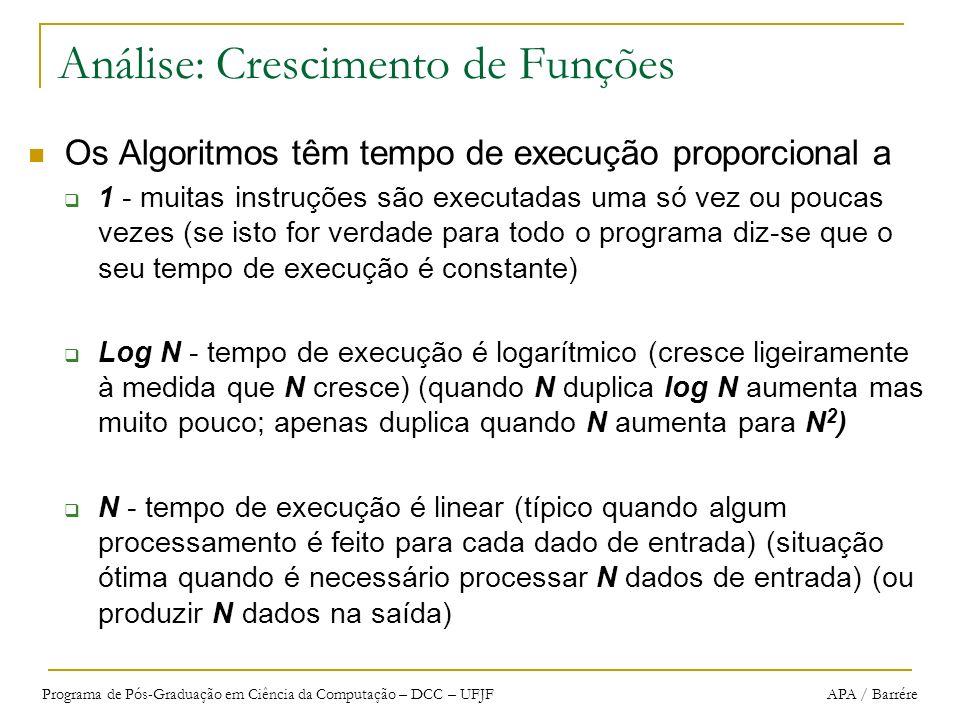 Programa de Pós-Graduação em Ciência da Computação – DCC – UFJF APA / Barrére Análise: Crescimento de Funções Os Algoritmos têm tempo de execução prop