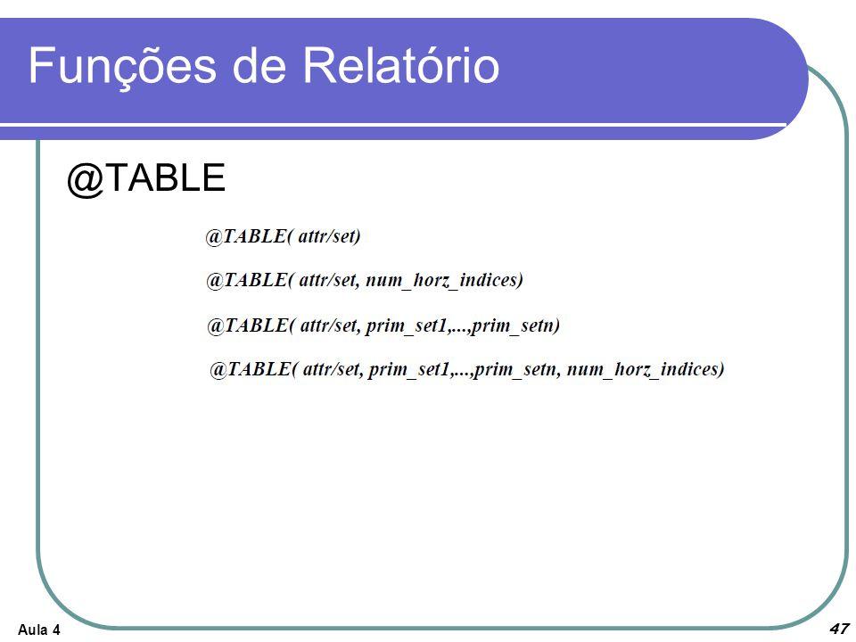 Funções de Relatório Aula 4 47 @TABLE