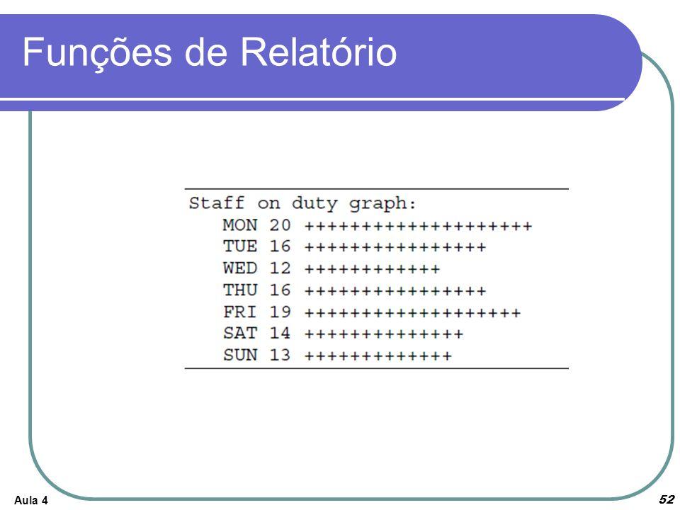 Funções de Relatório Aula 4 52