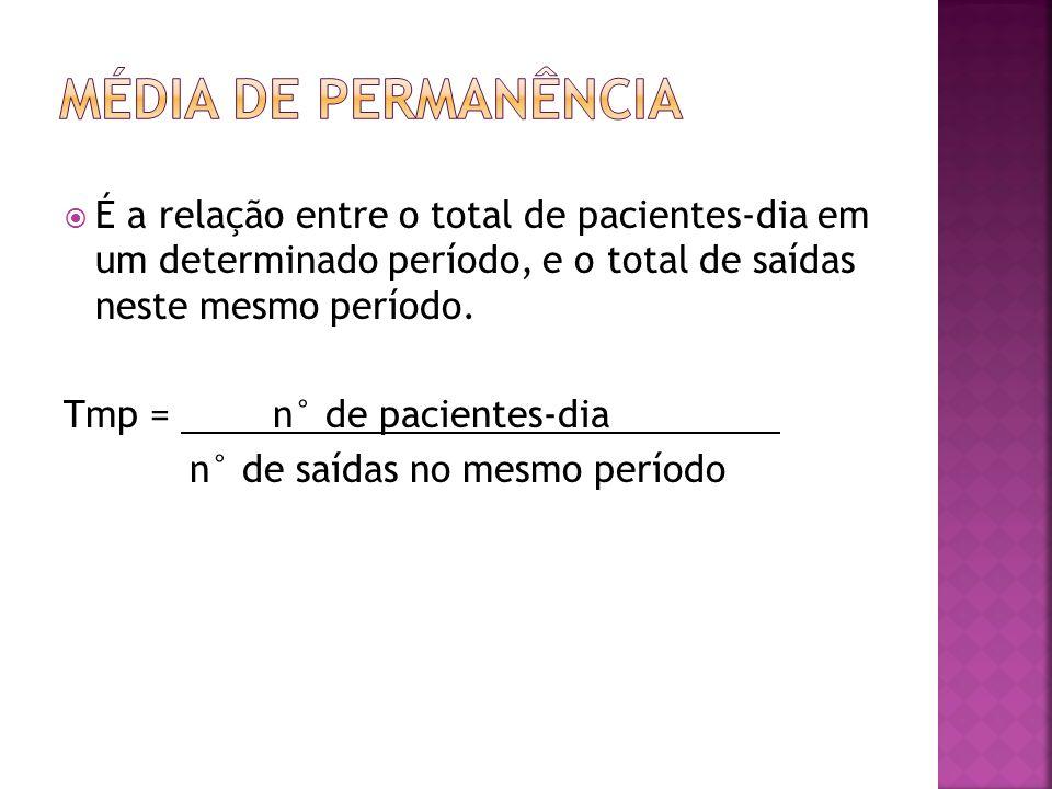 É a relação entre o total de pacientes-dia em um determinado período, e o total de saídas neste mesmo período. Tmp = n° de pacientes-dia egdg n° de sa