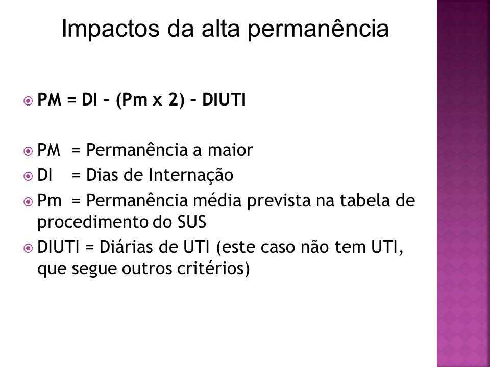 PM = DI – (Pm x 2) – DIUTI PM= Permanência a maior DI= Dias de Internação Pm= Permanência média prevista na tabela de procedimento do SUS DIUTI = Diár