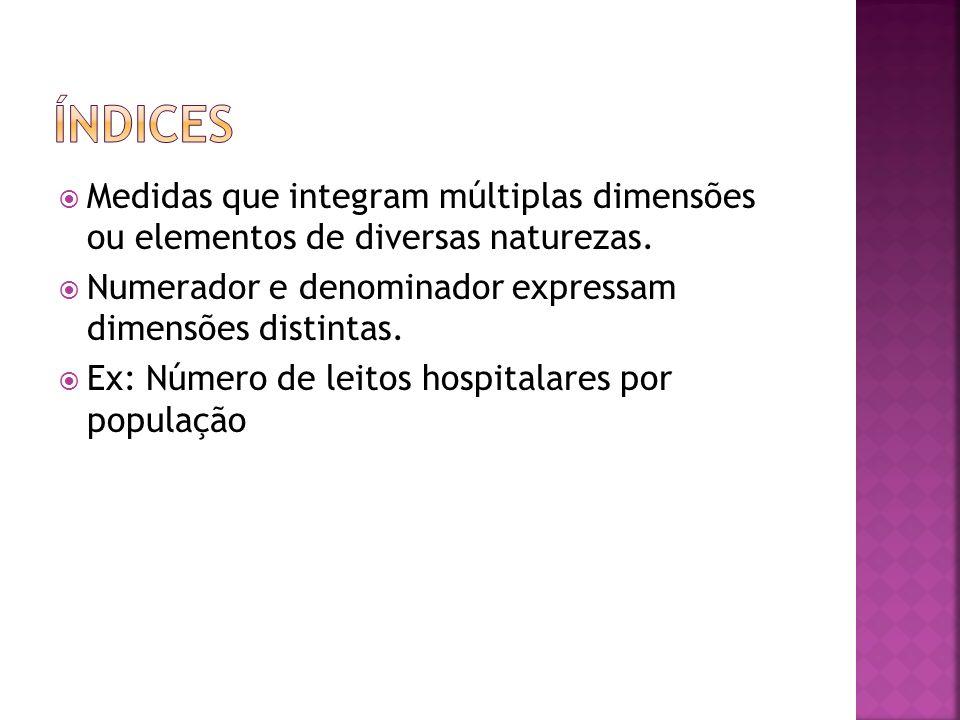 Em 2001 houveram 12,4 milhões de internações no SUS, dessas: - 3,4 milhões foram internações sensíveis à atenção ambulatorial (27,4% do total) - Essas internações desnecessárias ou evitáveis custaram ao SUS 1,03 bilhão de reais Mesmo assim, a taxa média de ocupação dos hospitais do SUS foi de 28,8%, muito abaixo do padrão desejável em torno de 80%.