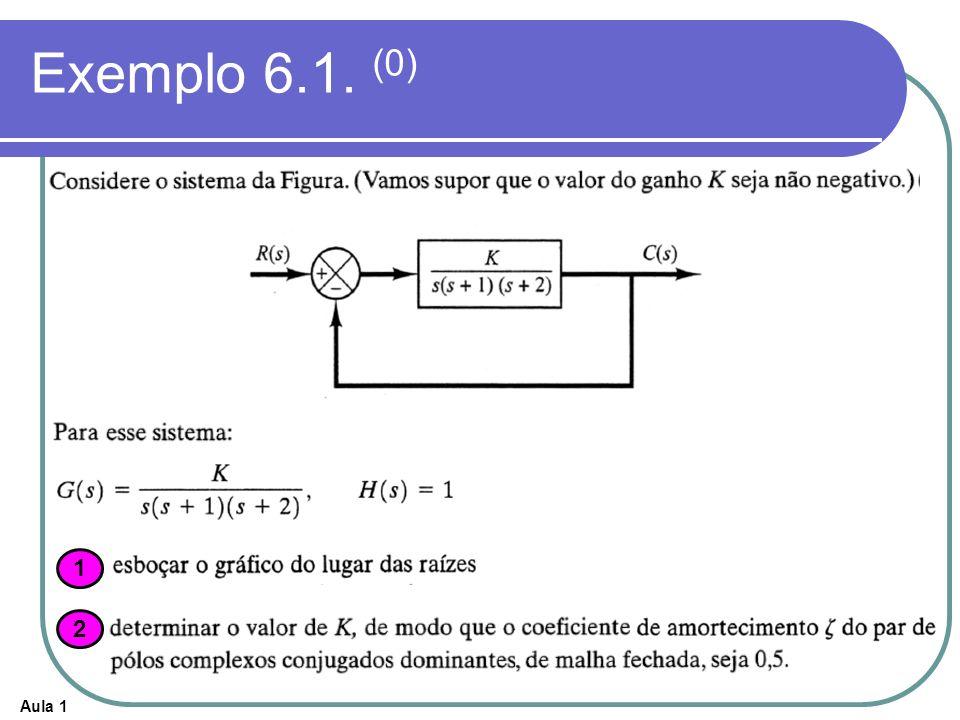 Aula 1 Exemplo 6.1. (0) 1 2