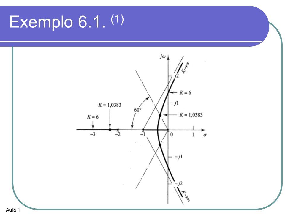 Aula 1 Exemplo 6.1. (1)